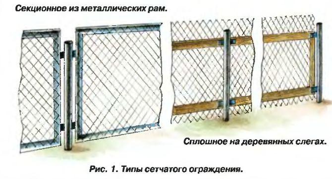 Как сделать забор рабица своими руками видео