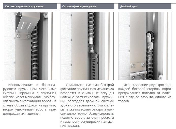 vorota RSD01S-bezopasnost